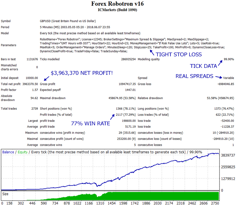 Forex Robotron automated forex robot gbpusd trading system results