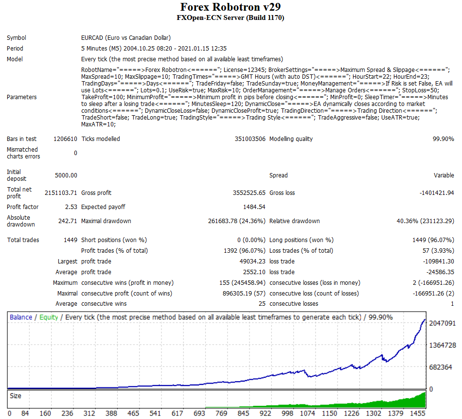 Forex Robotron automated forex robot eurcad trading system results